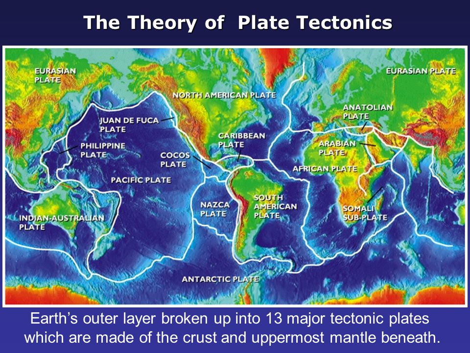 The Theory of Plate Tectonics Earth's outer layer broken up into 13 major tectonic plates which are made of the crust and uppermost mantle beneath.