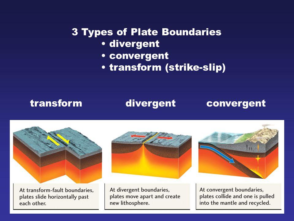 3 Types of Plate Boundaries divergent convergent transform (strike-slip) transformdivergentconvergent