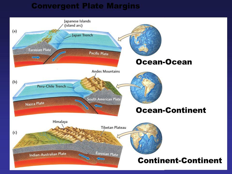 Convergent Plate Margins Ocean-Ocean Ocean-Continent Continent-Continent