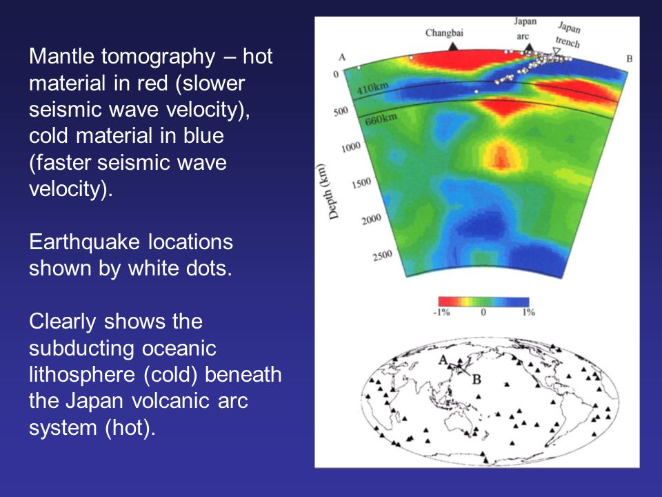 Mantle tomography – hot material in red (slower seismic wave velocity), cold material in blue (faster seismic wave velocity). Earthquake locations sho