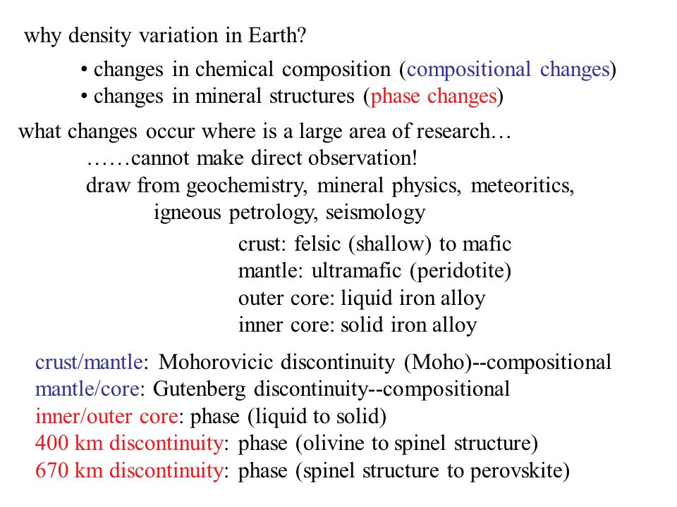 why density variation in Earth? changes in chemical composition (compositional changes) changes in mineral structures (phase changes) what changes occ