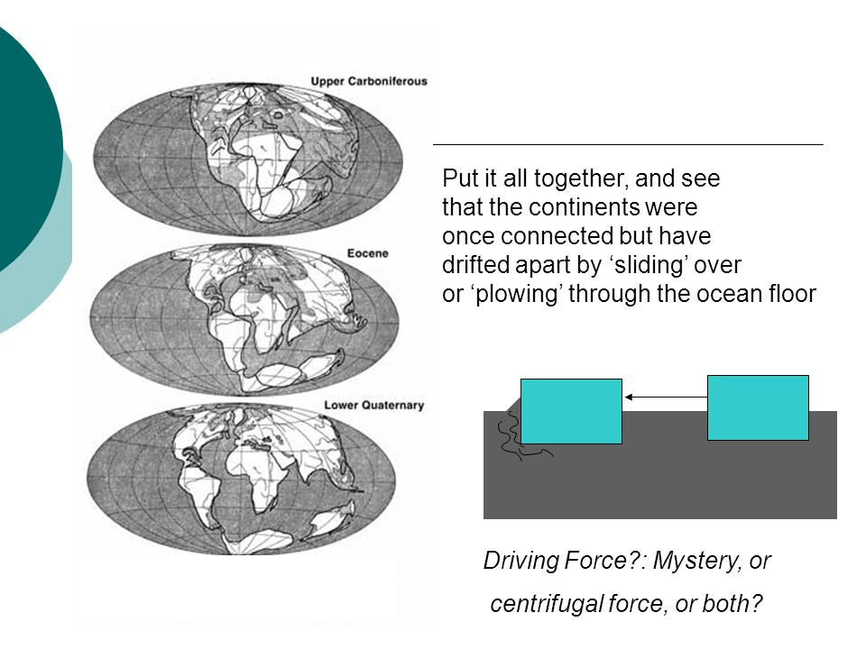 Put it all together, and see that the continents were once connected but have drifted apart by 'sliding' over or 'plowing' through the ocean floor Driving Force : Mystery, or centrifugal force, or both