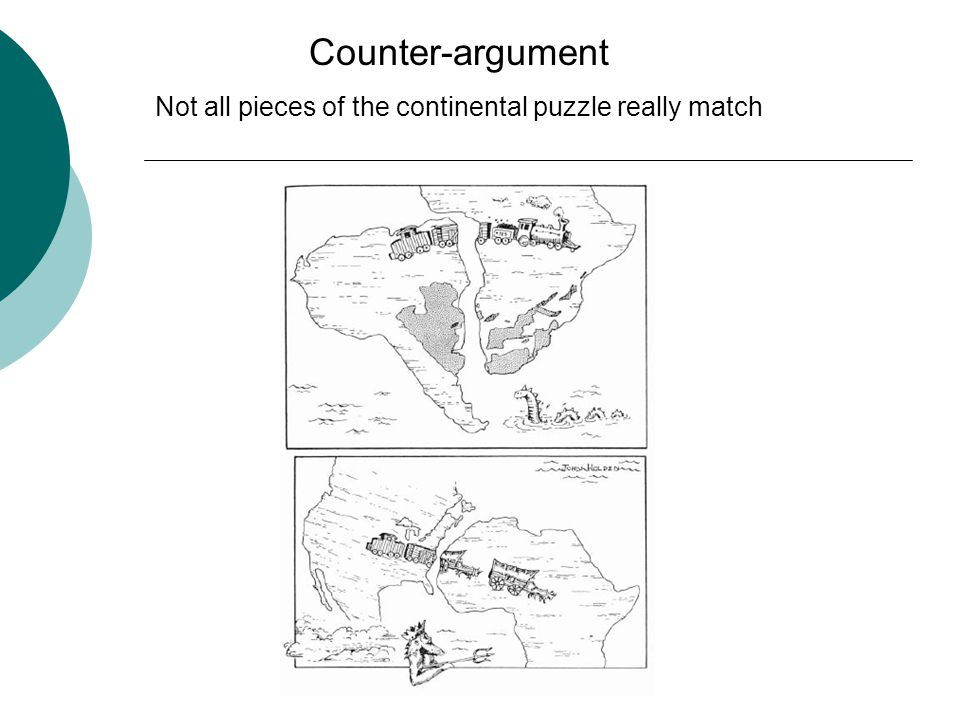 Counter-argument Not all pieces of the continental puzzle really match