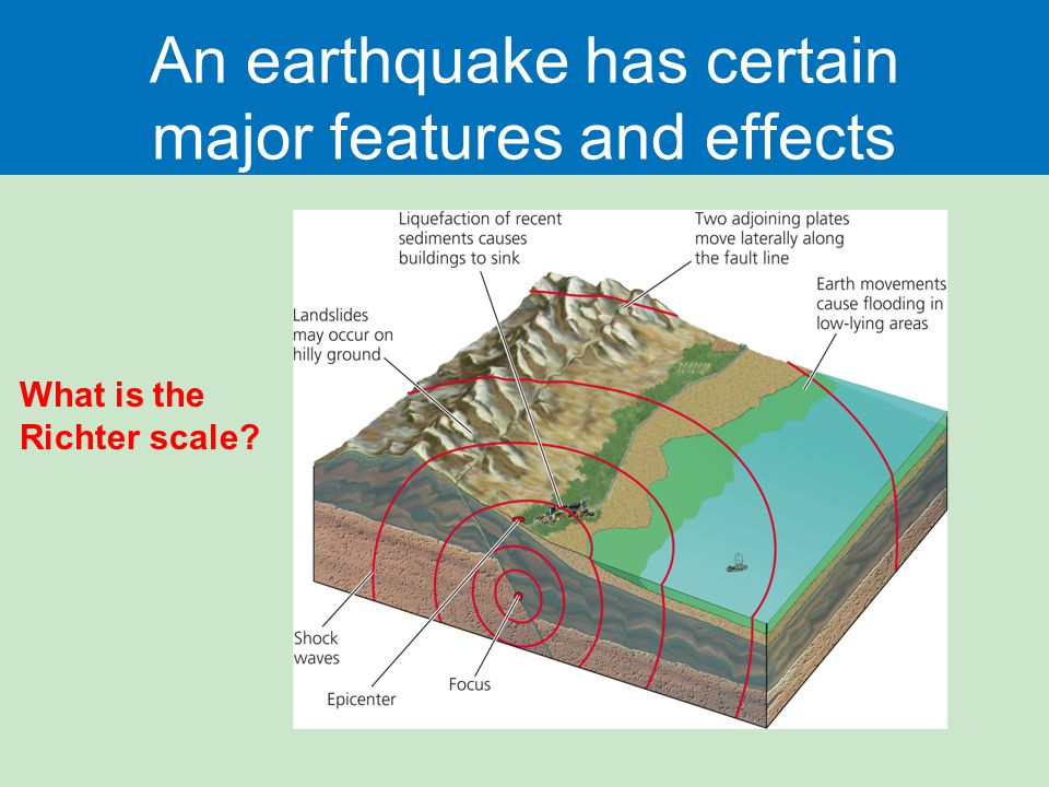 An earthquake has certain major features and effects What is the Richter scale
