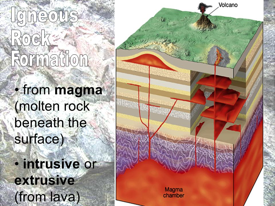from magma (molten rock beneath the surface) intrusive or extrusive (from lava)