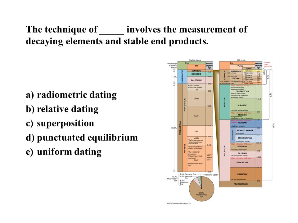The technique of _____ involves the measurement of decaying elements and stable end products.