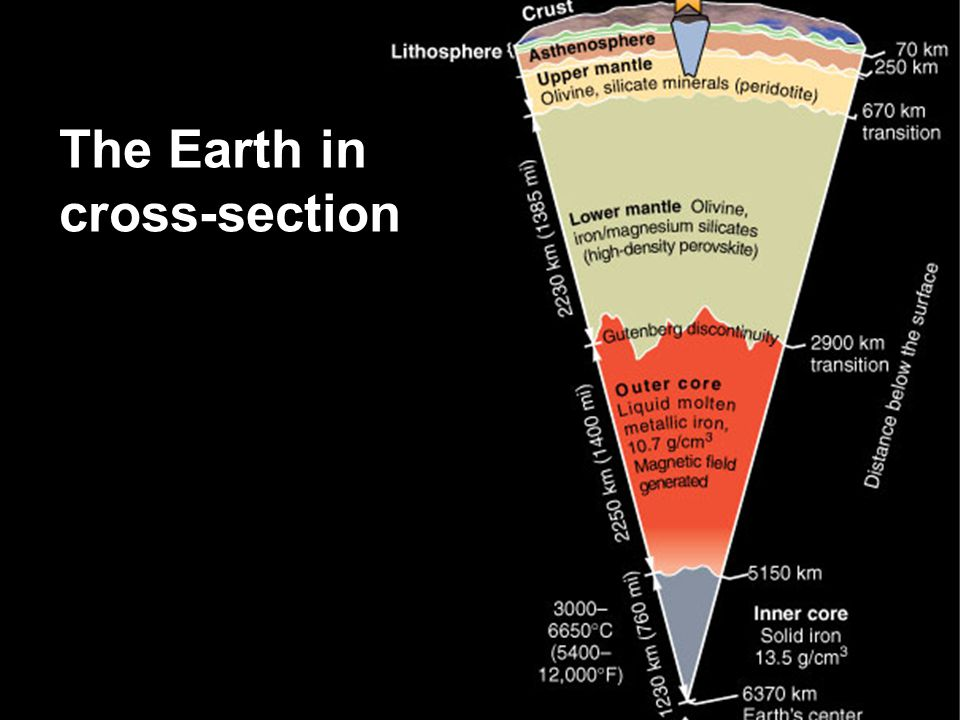 Upper mantle and lithosphere