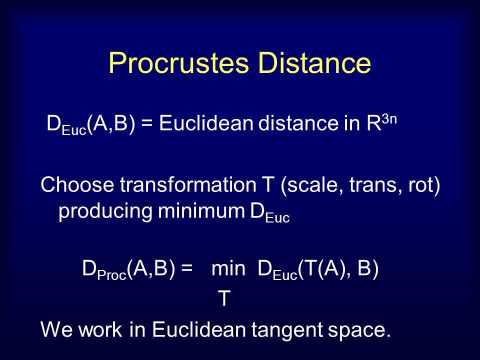 Procrustes Distance D Euc (A,B) = Euclidean distance in R 3n Choose transformation T (scale, trans, rot) producing minimum D Euc D Proc (A,B) = min D Euc (T(A), B) T We work in Euclidean tangent space.
