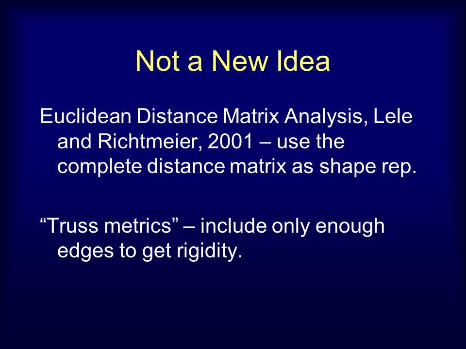 Not a New Idea Euclidean Distance Matrix Analysis, Lele and Richtmeier, 2001 – use the complete distance matrix as shape rep.