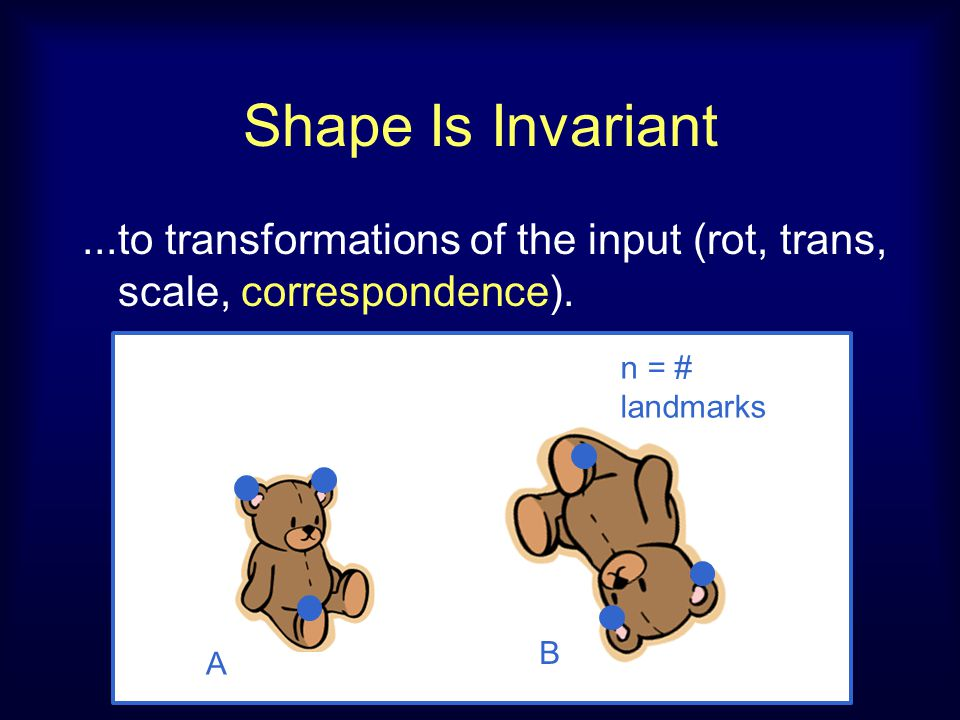 Shape Is Invariant...to transformations of the input (rot, trans, scale, correspondence). n = # landmarks A B
