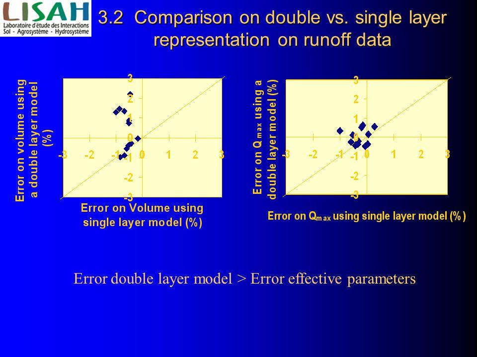 3.2 Comparison on double vs.