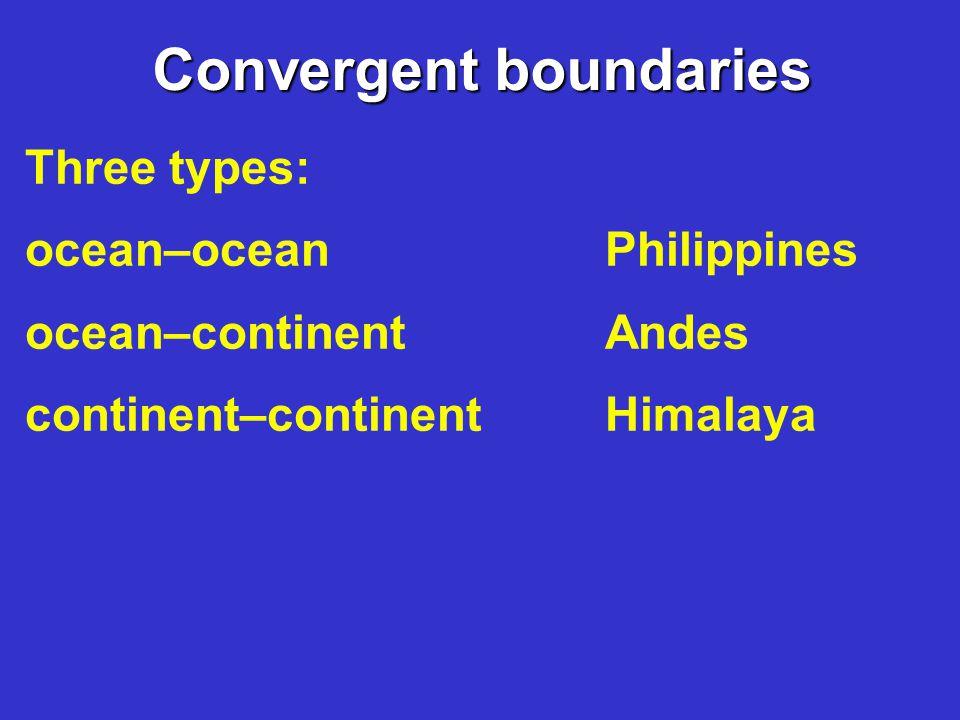 Convergent boundaries Three types: ocean–oceanPhilippines ocean–continentAndes continent–continentHimalaya