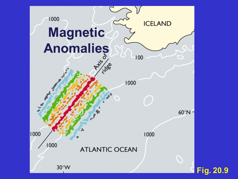 Fig. 20.9 Magnetic Anomalies