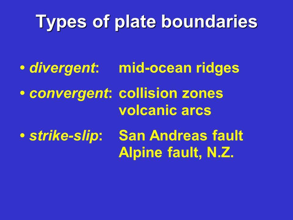 Types of plate boundaries divergent:mid-ocean ridges convergent:collision zones volcanic arcs strike-slip:San Andreas fault Alpine fault, N.Z.