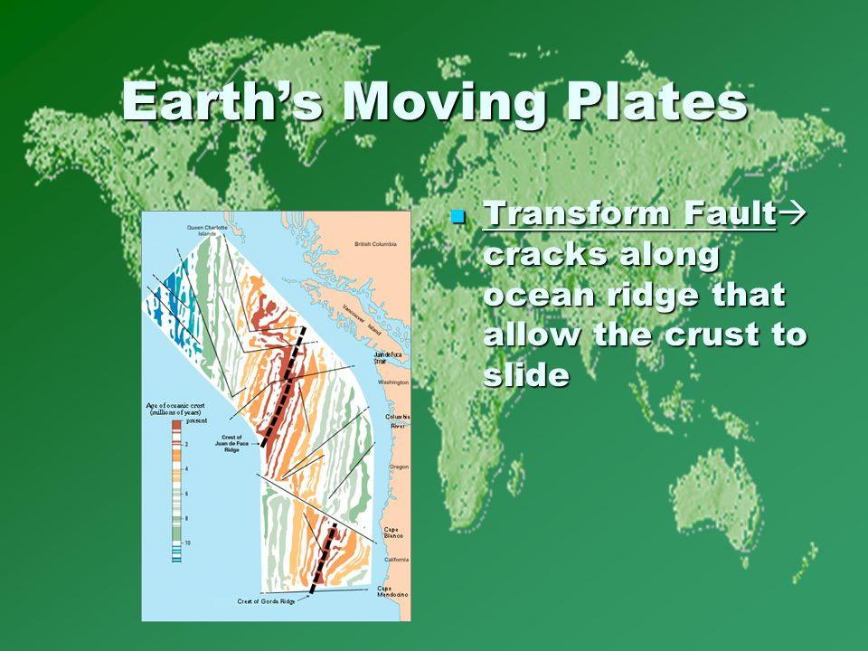Earth's Moving Plates Transform Fault  cracks along ocean ridge that allow the crust to slide Transform Fault  cracks along ocean ridge that allow the crust to slide