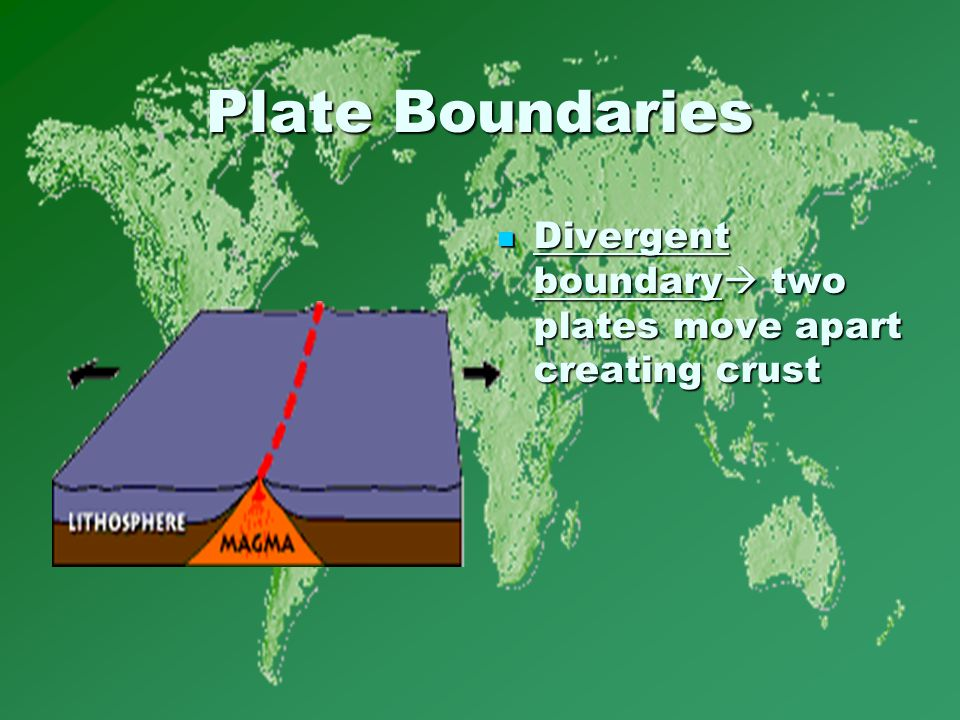 Plate Boundaries Divergent boundary  two plates move apart creating crust Divergent boundary  two plates move apart creating crust Surtsey, Iceland  the newest place on earth