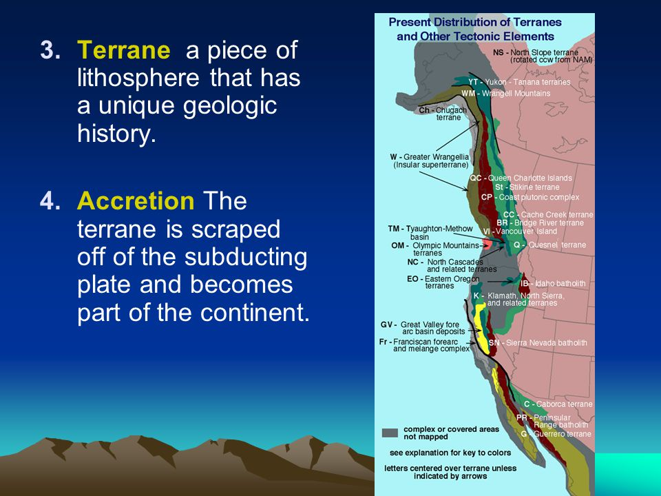 3.Terrane a piece of lithosphere that has a unique geologic history. 4.Accretion The terrane is scraped off of the subducting plate and becomes part o