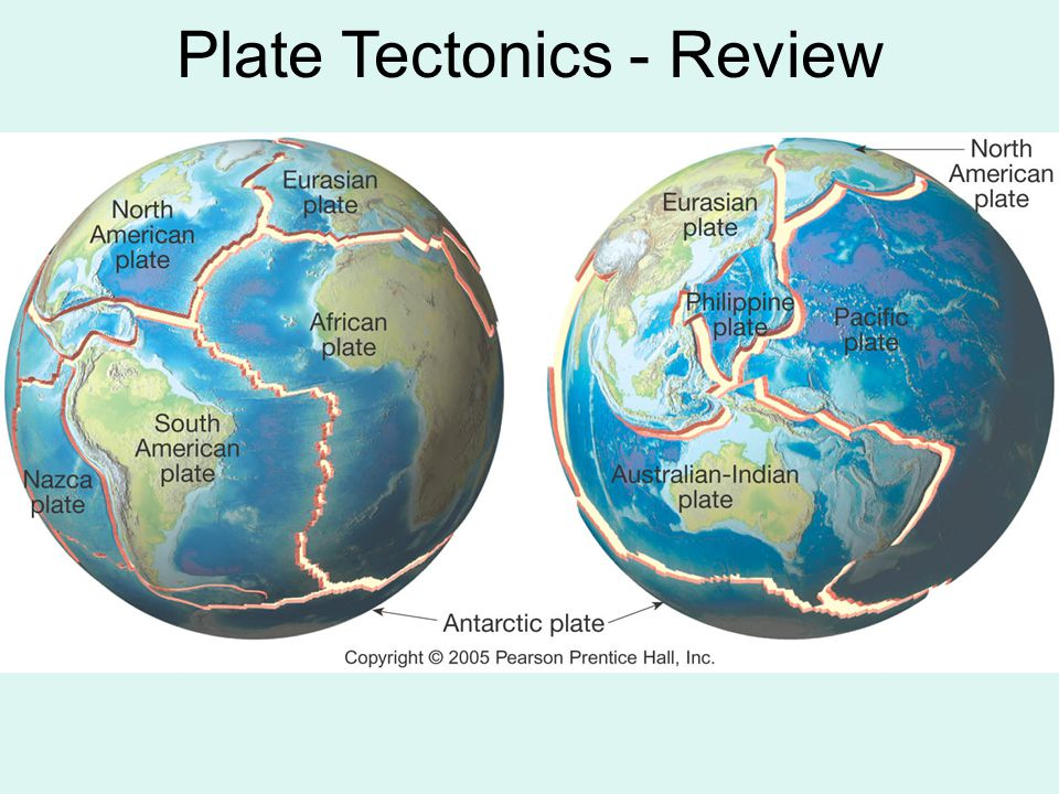 Plate Tectonics - Review
