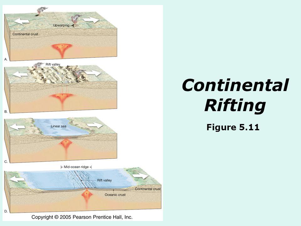 Continental Rifting Figure 5.11