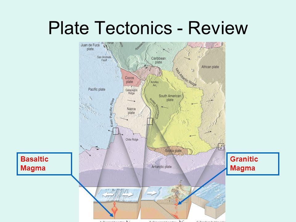 Basaltic Magma Granitic Magma