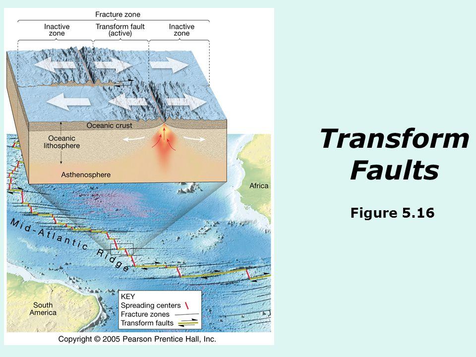 Transform Faults Figure 5.16