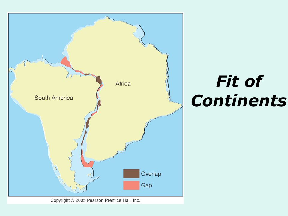 Fit of Continents