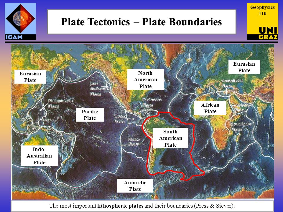Geophysics 110 The most important lithospheric plates and their boundaries (Press & Siever).