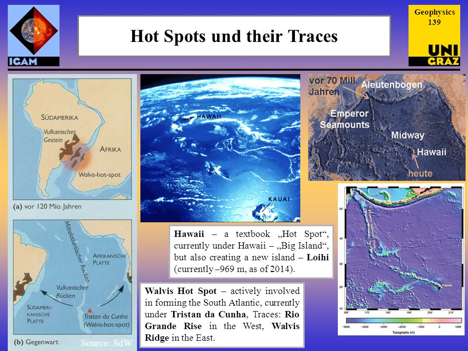 "Hawaii – a textbook ""Hot Spot , currently under Hawaii – ""Big Island , but also creating a new island – Loihi (currently –969 m, as of 2014)."