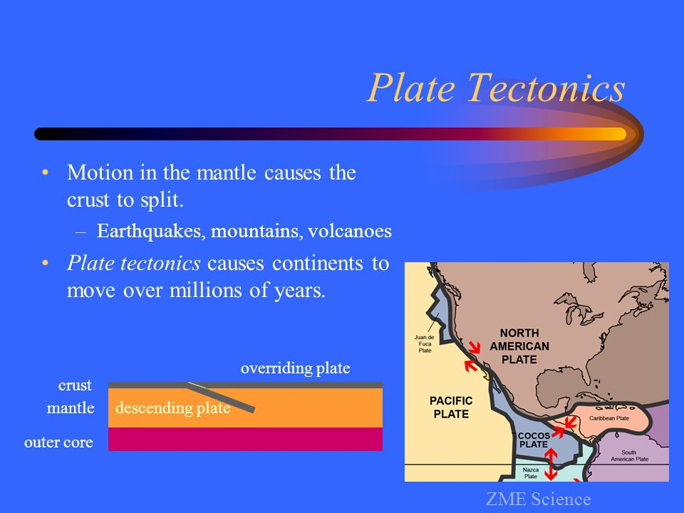 Plate Tectonics Motion in the mantle causes the crust to split. –Earthquakes, mountains, volcanoes Plate tectonics causes continents to move over mill