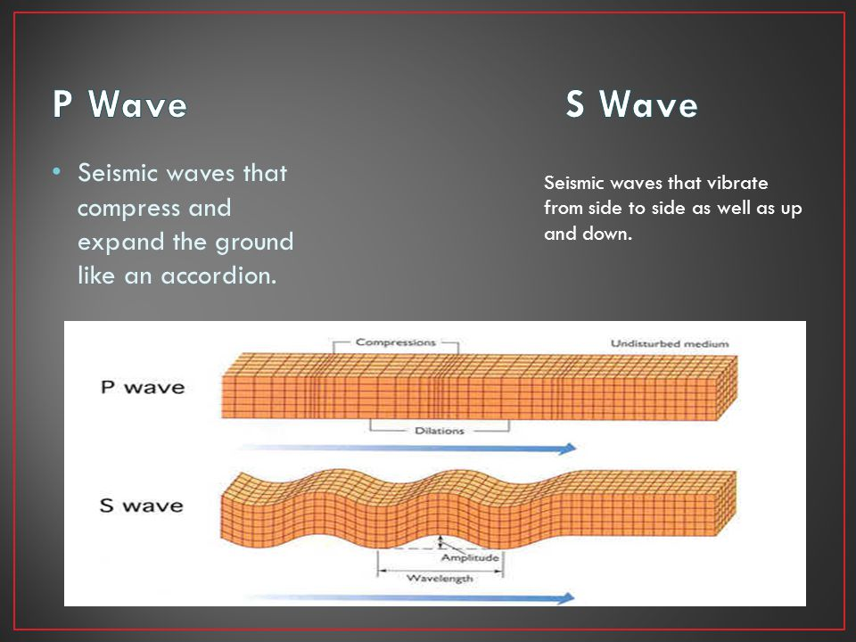 Seismic waves that compress and expand the ground like an accordion.