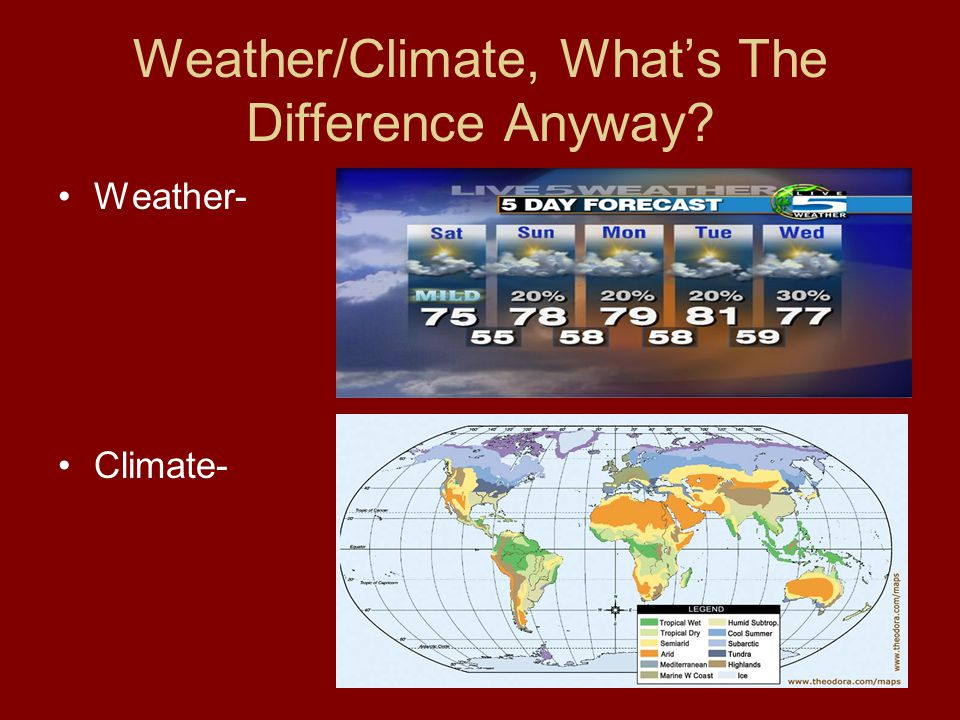 Weather/Climate, What's The Difference Anyway Weather- Climate-