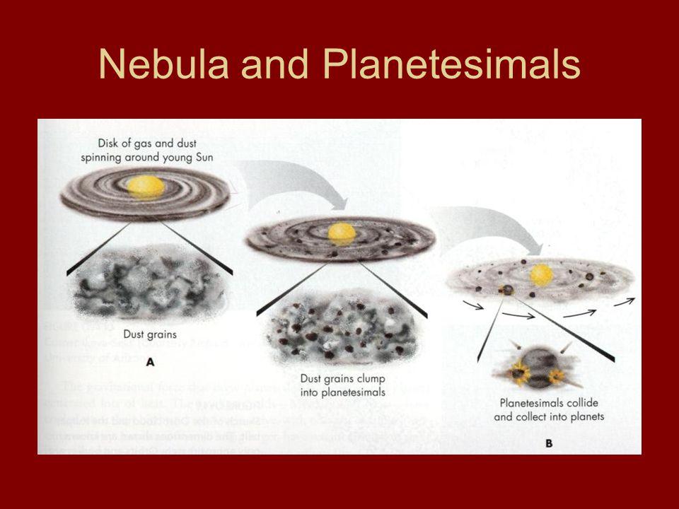 Nebula and Planetesimals