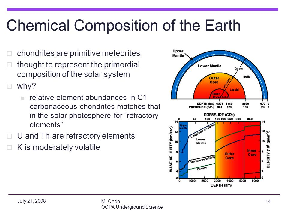M. Chen OCPA Underground Science 14 July 21, 2008 Chemical Composition of the Earth  chondrites are primitive meteorites  thought to represent the p