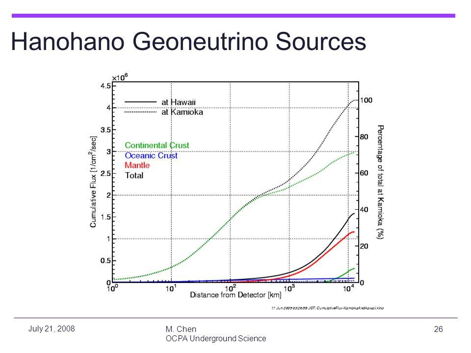 M. Chen OCPA Underground Science 26 July 21, 2008 Hanohano Geoneutrino Sources