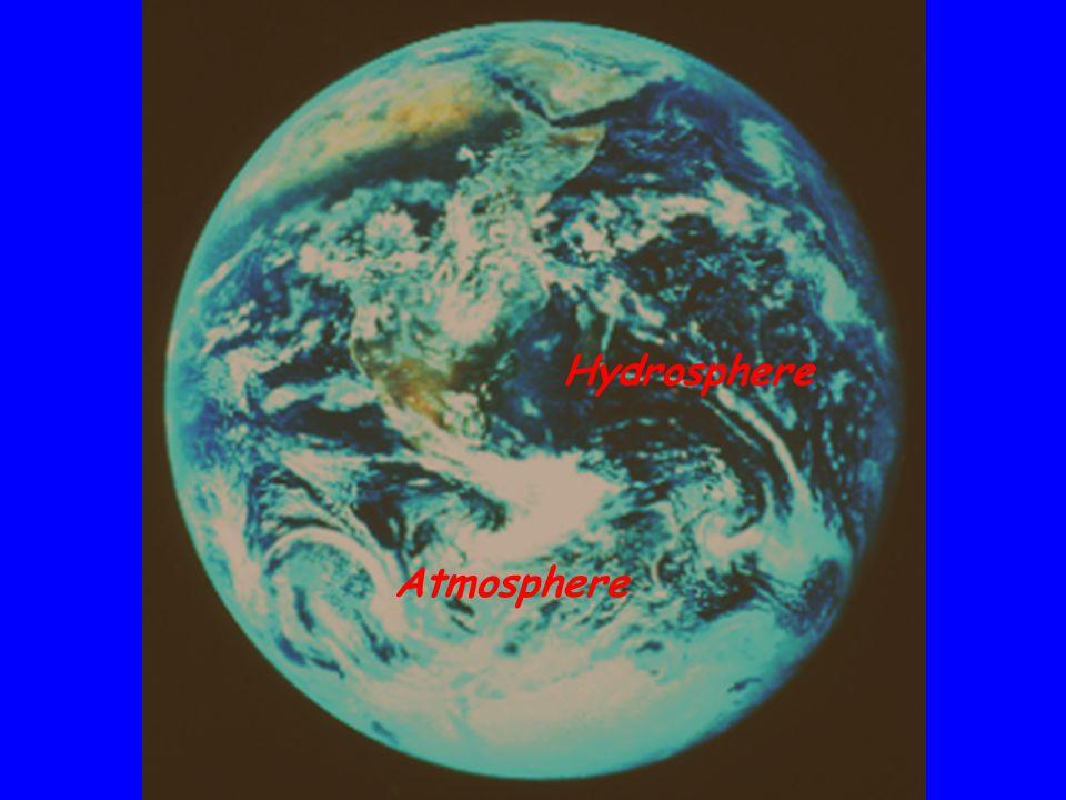 Hydrosphere Atmosphere
