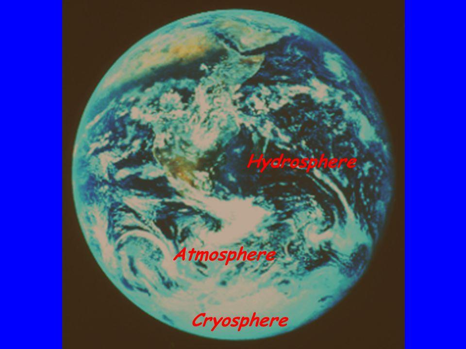 Hydrosphere Cryosphere Biosphere Atmosphere