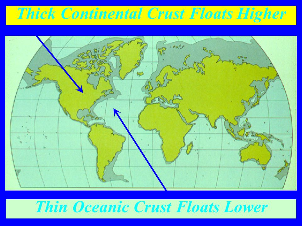 Thin Oceanic Crust Floats Lower