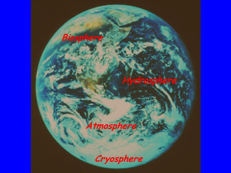 Lithosphere Hydrosphere Cryosphere Biosphere Atmosphere