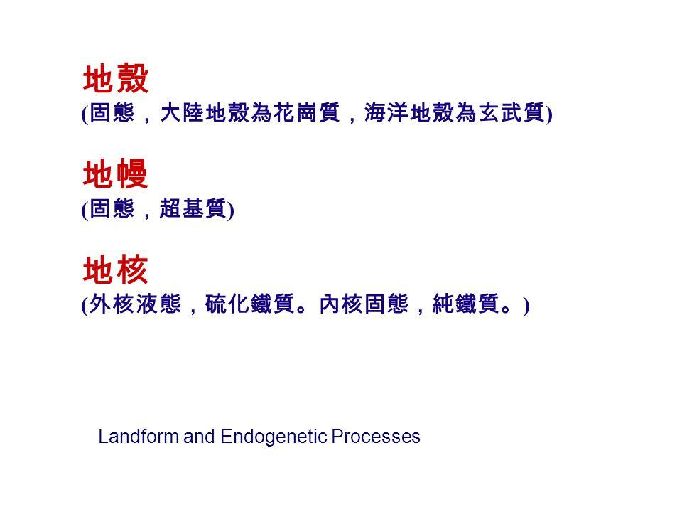 地殼 ( 固態,大陸地殼為花崗質,海洋地殼為玄武質 ) 地幔 ( 固態,超基質 ) 地核 ( 外核液態,硫化鐵質。內核固態,純鐵質。 ) Landform and Endogenetic Processes