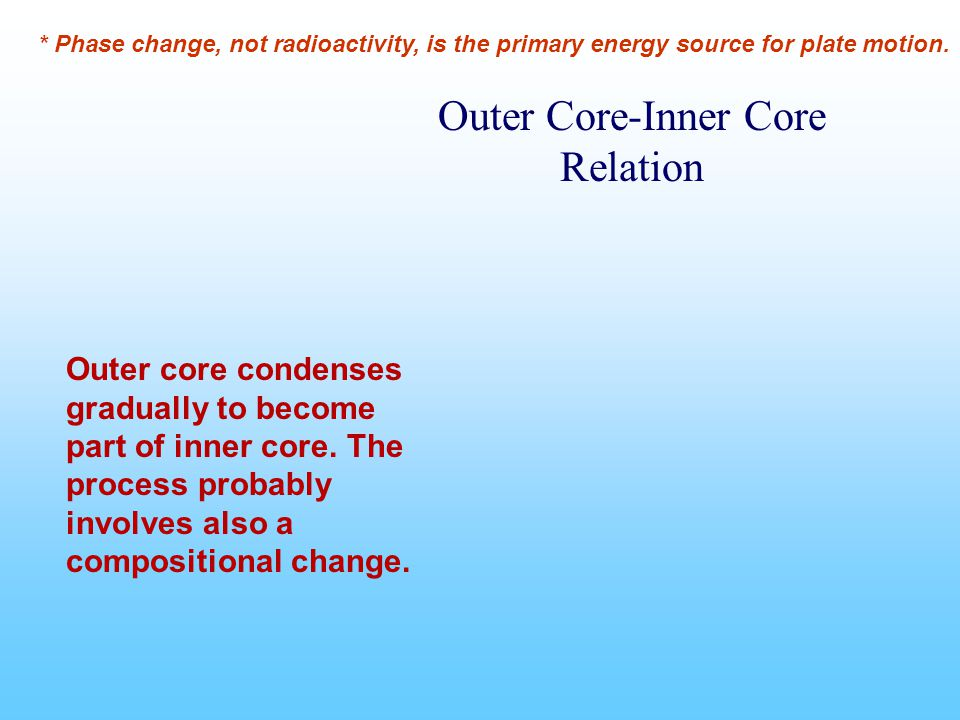 Outer Core-Inner Core Relation Outer core condenses gradually to become part of inner core. The process probably involves also a compositional change.