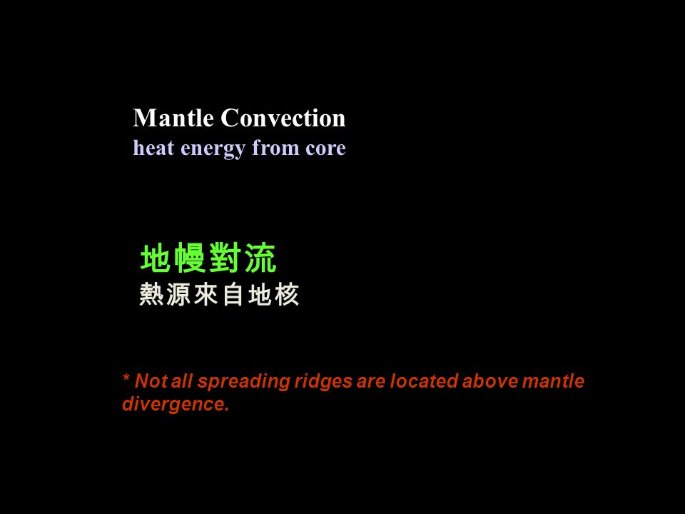 Mantle Convection heat energy from core 地幔對流 熱源來自地核 * Not all spreading ridges are located above mantle divergence.