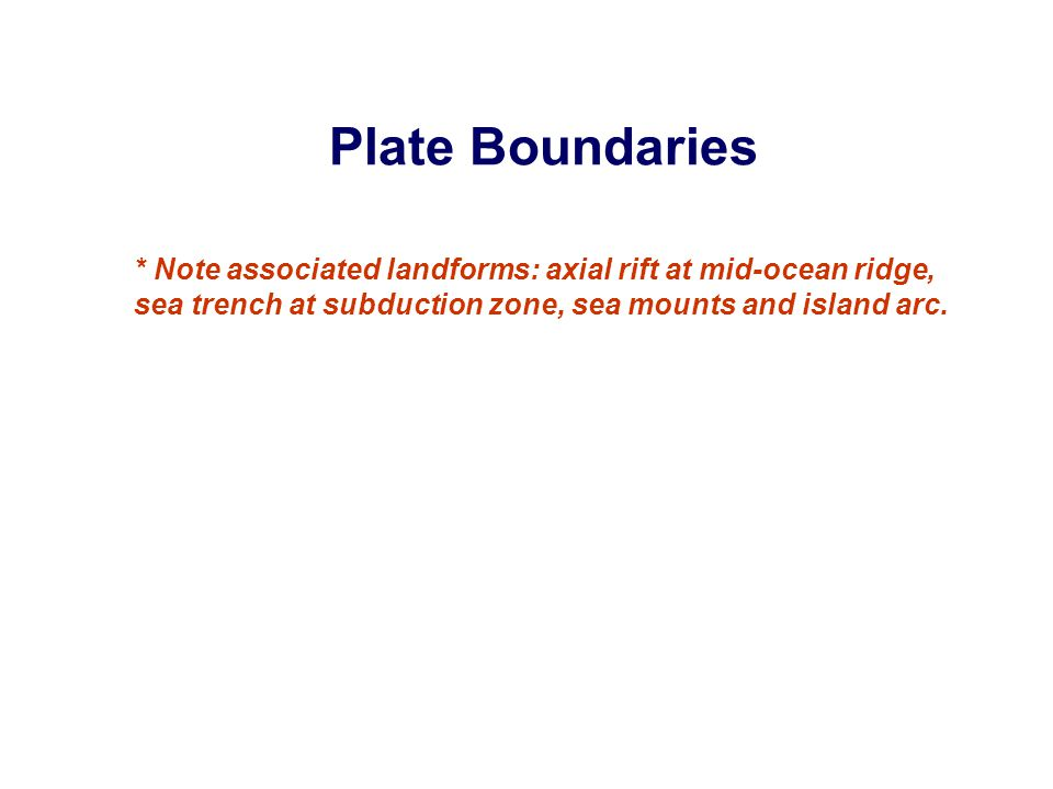 Plate Boundaries * Note associated landforms: axial rift at mid-ocean ridge, sea trench at subduction zone, sea mounts and island arc.