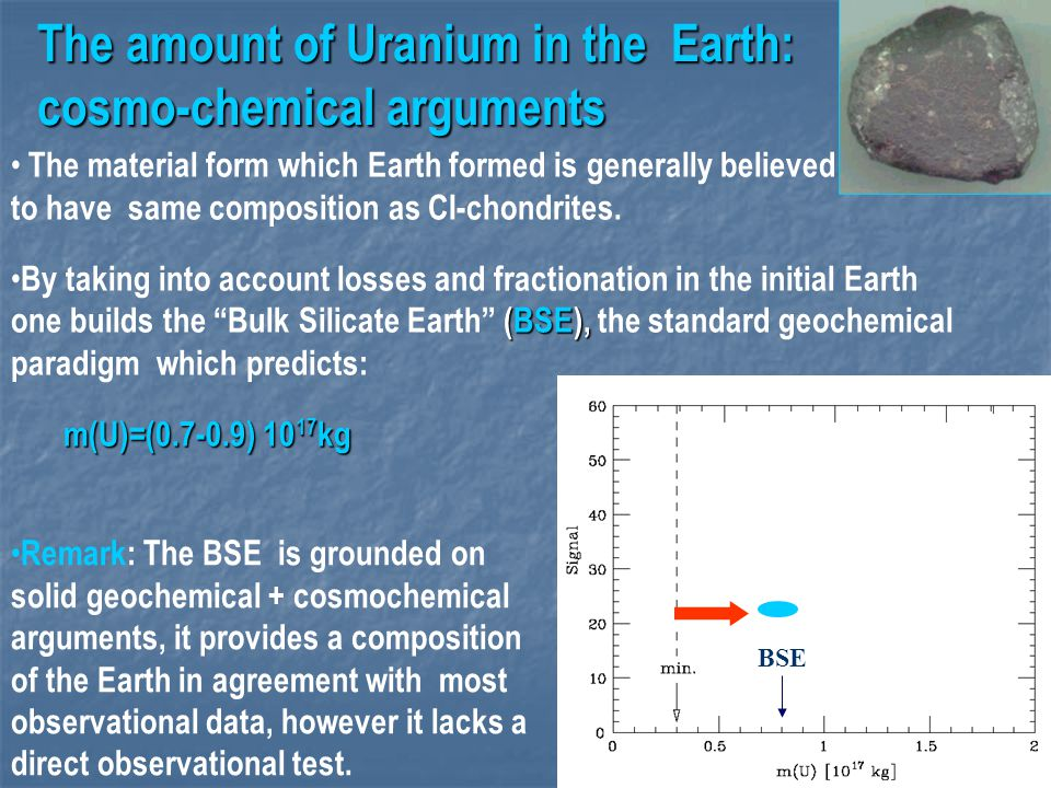 5 The amount of Uranium in the Earth: cosmo-chemical arguments The material form which Earth formed is generally believed to have same composition as