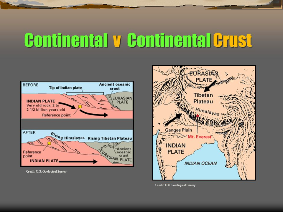Continental v Continental Crust Credit: U.S. Geological Survey