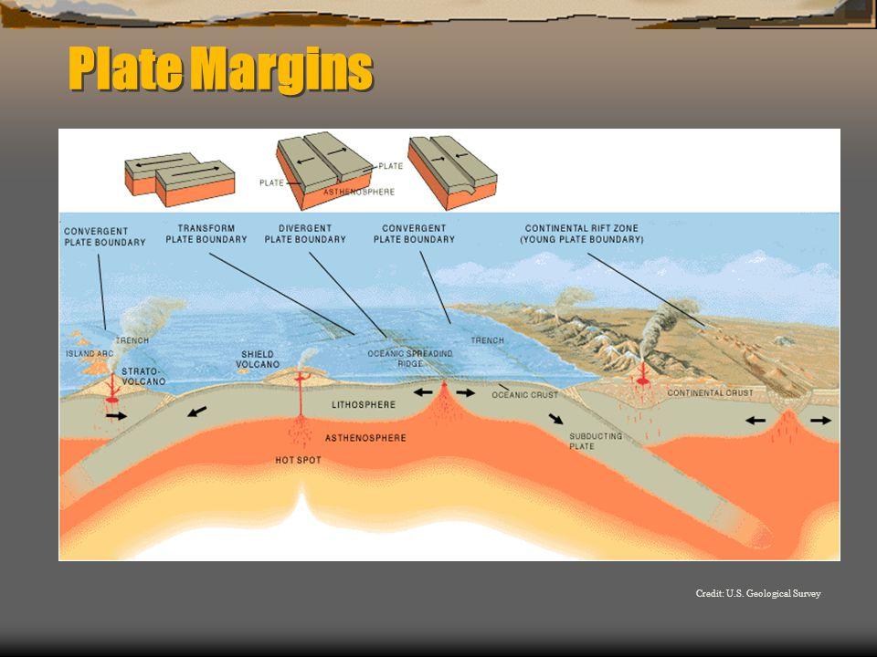 Plate Margins Credit: U.S. Geological Survey