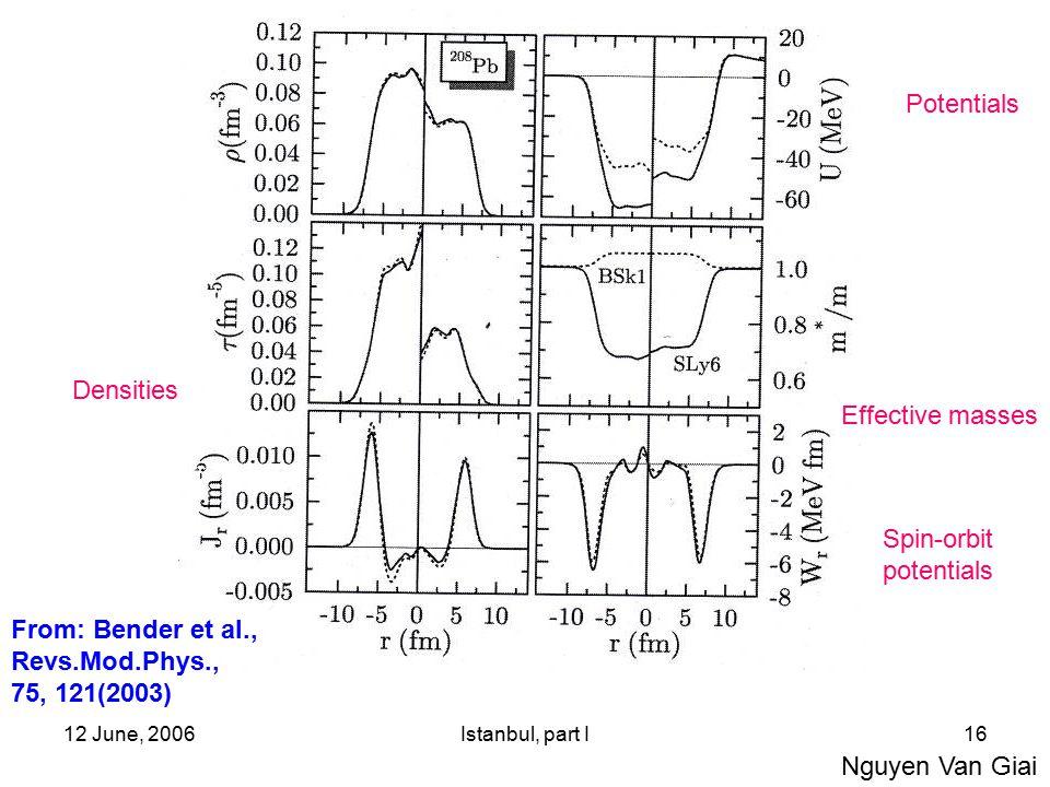 12 June, 2006Istanbul, part I16 Nguyen Van Giai Densities Potentials Effective masses Spin-orbit potentials From: Bender et al., Revs.Mod.Phys., 75, 121(2003)