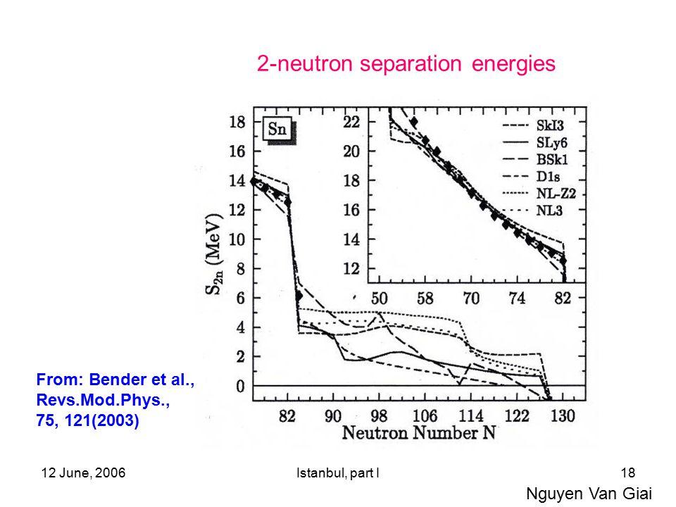 12 June, 2006Istanbul, part I18 2-neutron separation energies Nguyen Van Giai From: Bender et al., Revs.Mod.Phys., 75, 121(2003)