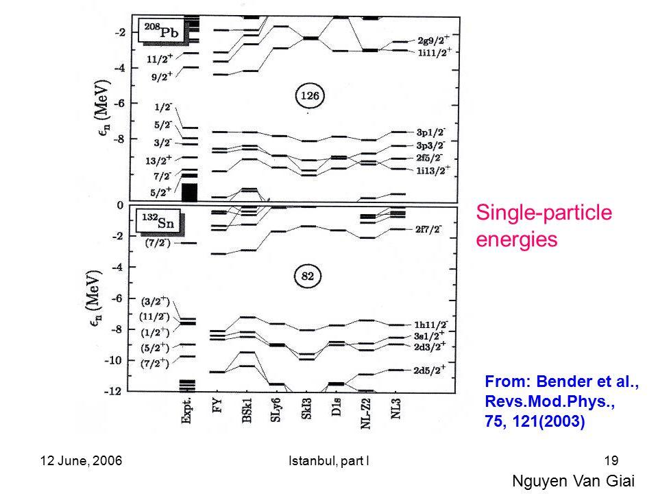 12 June, 2006Istanbul, part I19 Nguyen Van Giai Single-particle energies From: Bender et al., Revs.Mod.Phys., 75, 121(2003)