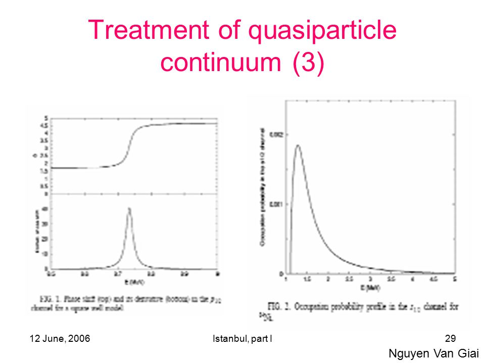 12 June, 2006Istanbul, part I29 Treatment of quasiparticle continuum (3) Nguyen Van Giai