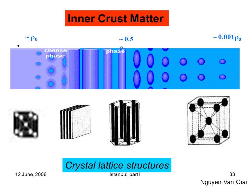 12 June, 2006Istanbul, part I33 Inner Crust Matter Crystal lattice structures ~ 0.001   ~   ~ 0.5   Nguyen Van Giai